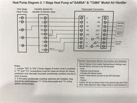 american standard wiring diagram thermostat efcaviation