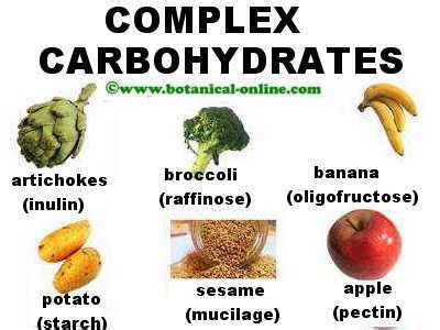 carbohydrates names complex carbohydrate classes
