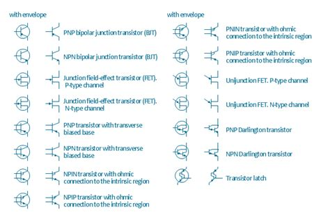 diode symbol in visio design elements semiconductor diodes design elements semiconductors design elements