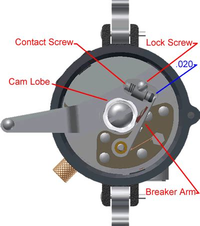carburetor how and what and a f tuning page 73