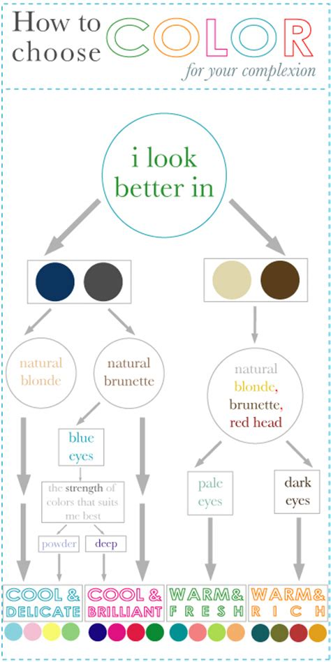 worst colors how to pick your best worst colors