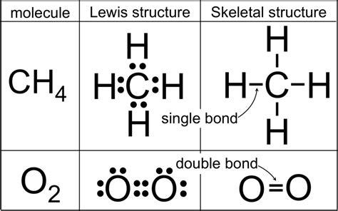 which electron dot diagram represents a polar molecule atoms molecules e chapter the biology primer