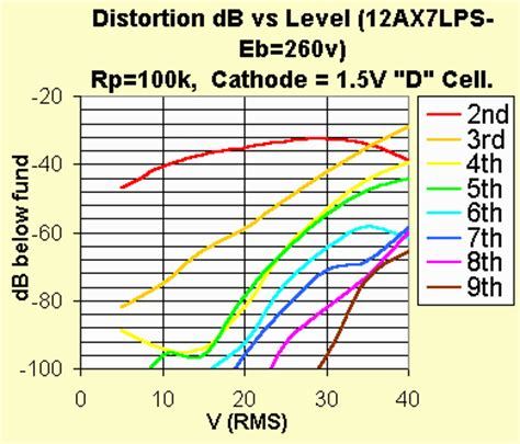 100k cathode resistor 100k cathode resistor 28 images the cad journal ultra linear output stages direct coupling