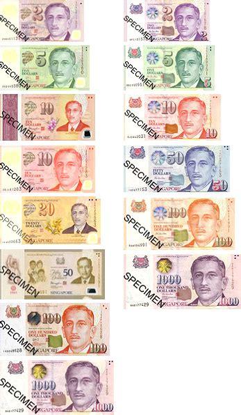 Singapore Dollar Sgd Currexprime Lt