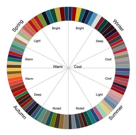 color season season colour palettes kerri harris