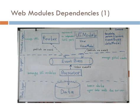 javascript module pattern instance variables javascript module pattern constructor phpsourcecode net