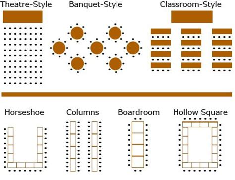 meeting room layout descriptions meeting room setup styles google search banquet room