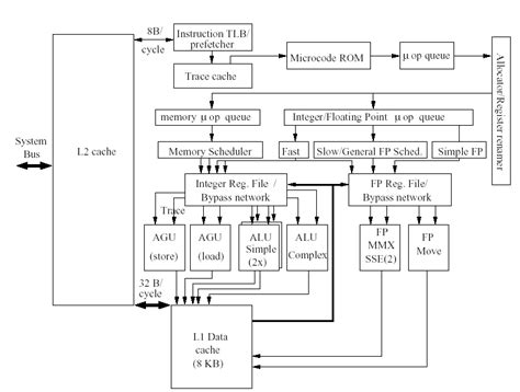 ia 64 architecture features wiring diagrams wiring diagram