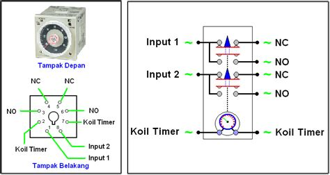 wiring diagram timer listrik wiring get free image about