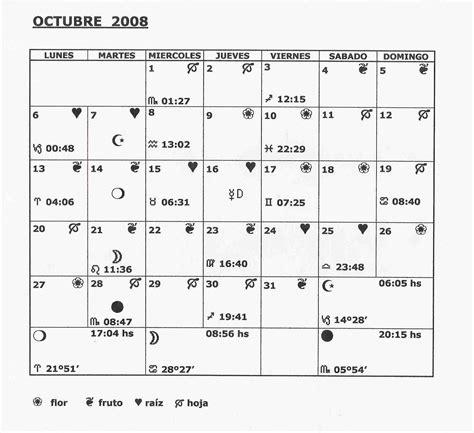 Calendario Octubre 2008 Calendario Lunar Octubre 2008 Hemisferio Sur Foro De