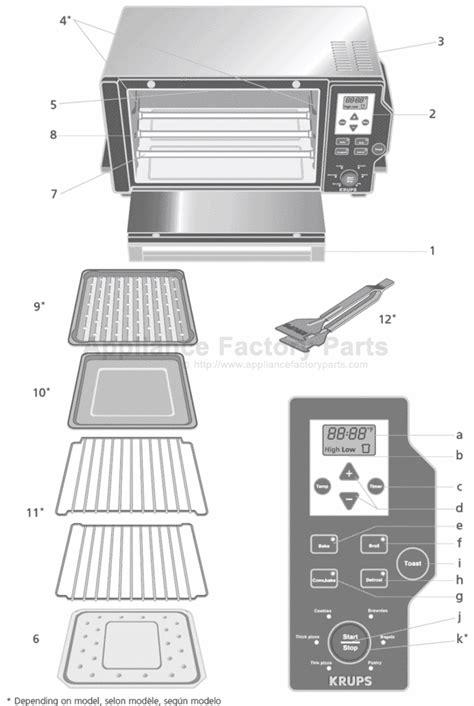 Parts For Fbc2 Krups Small Appliances