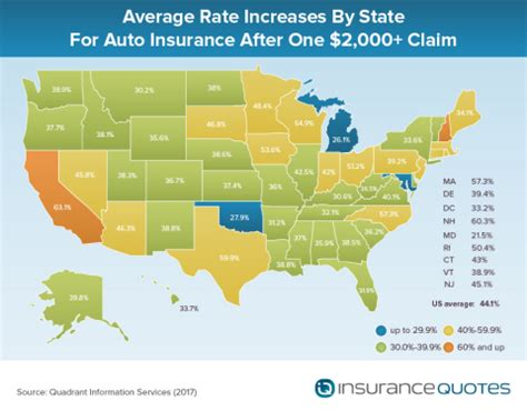 house insurance rates by state filing an auto insurance claim think again business wire