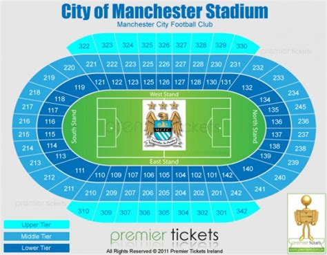 manchester city tickets for sale manchester city v tottenham tickets available for sale at