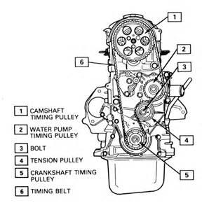 geo metro 1 0 engine diagram geo free engine image for user manual
