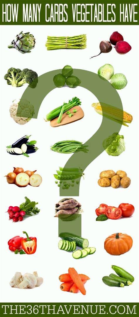 vegetables with no carbs low carb vegetables how many carbs in veggies