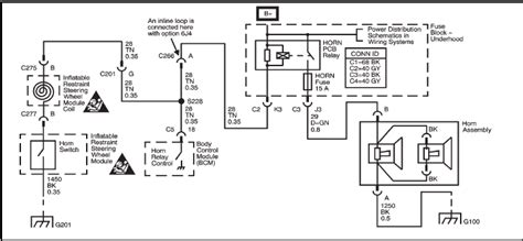 2002 chevy wiring harness diagram chevy horn diagram wiring diagram elsalvadorla 2011 chevrolet impala wiring diagram for horn siren circuit inline connector circuit