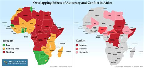 In Africa by Autocracy And Conflict Overlapping In Africa Democracy