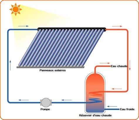 chauffe eau solaire atlantic 2349 ballon solaire aim solutions energies