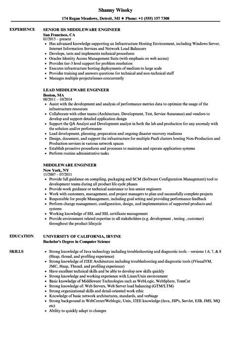 resume java jee developer sles best free home