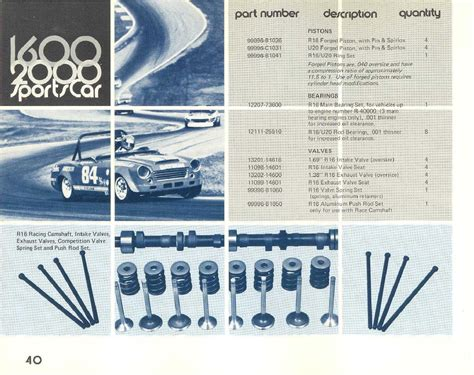 Datsun Parts Catalog datsun competition parts catalog 1976 part 2 datsun