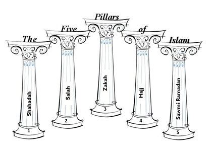 unveiled pillar 1 study guide books pillars of islam learning resources tj homeschooling