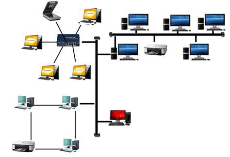 berbagi info seputar teknologi informasi dan komunikasi topologi hybrid topologi perpaduan