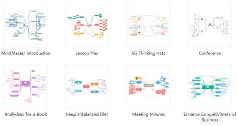 best mind mapping for mac what is the best mind mapping tool for mac would you