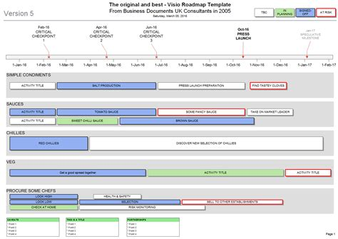Visio Roadmap Template The Original Best Since 2005 Strategic Roadmap Template Free