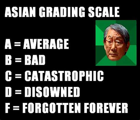Asian Mom Meme - asian grading scale