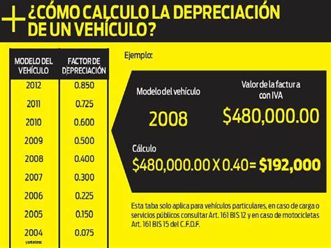 cuanto se pagara tenencia 2016 en tlaxcala cuanto cuesta las placas y la tenencia de un carro 2016