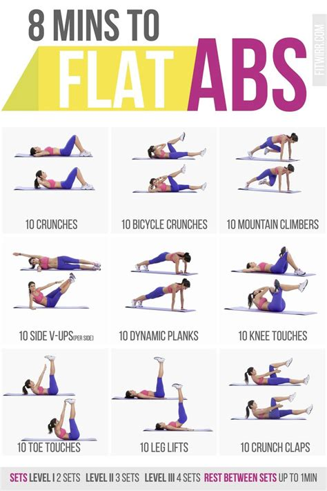 8 min abs workout poster 30 day ab challenge ab diet
