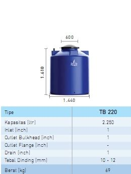 Penguin General Tank Tb 200 Blue tangki air penguin kapasitas 5000 liter tb 500 tangki