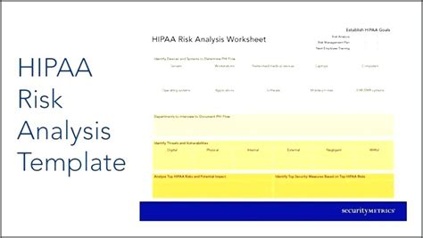 hipaa security risk analysis examples  examples