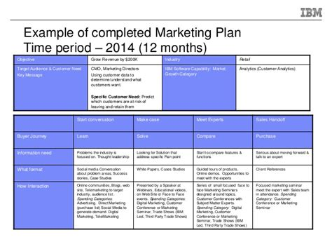 retail sales plan template ibm year go to market plan template