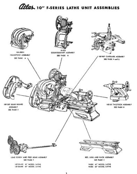 atlas lathe parts diagram craftsman lathe diagram wood lathe diagram elsavadorla