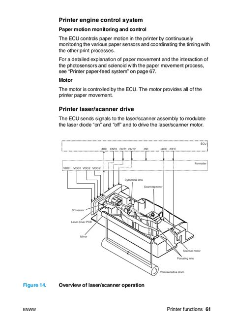 diagram for wiring motion sensor flood lights wiring