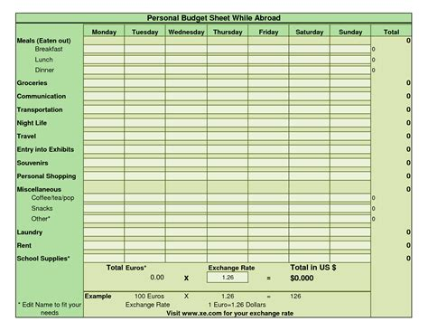 Printable Bi Weekly Budget Worksheet 7 Free Printable Budgeting Worksheetsweekly Budget Paycheck Planner Template