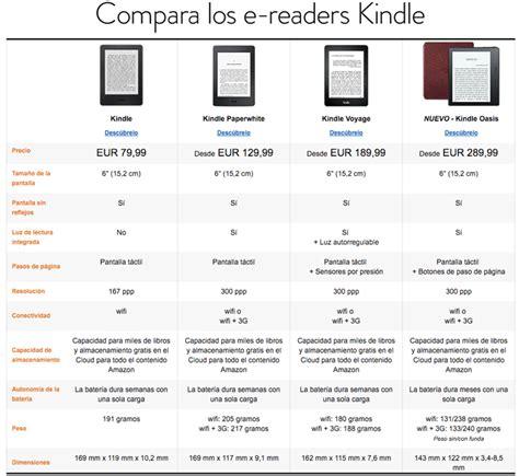 funda kindle barata nuevo kindle oasis ya disponible el mejor ebook 161 novedad