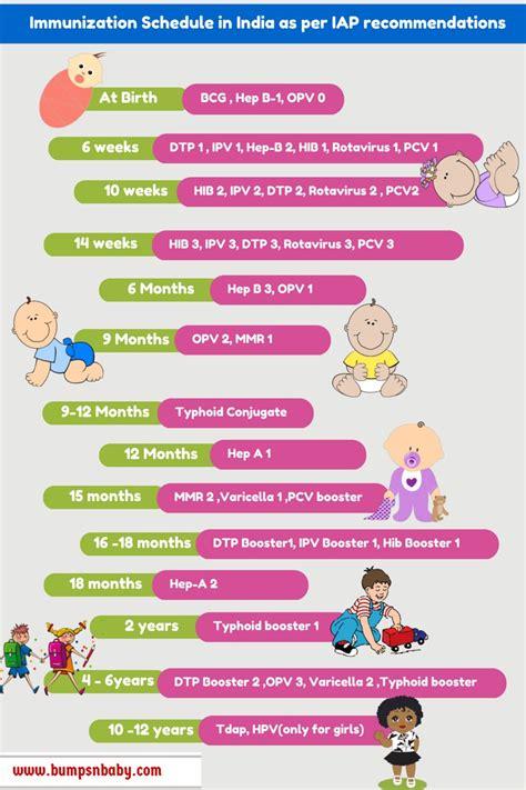 vaccine schedule vaccination schedule in india free printable