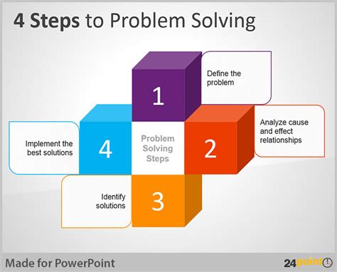4 steps to solving your problem the only troubleshooting resource you will need books tips to use powerpoint 3d cubes in business presentations