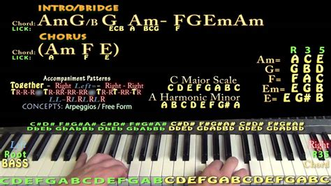 piano tutorial wiggle wiggle jason derulo easy piano lesson how to play