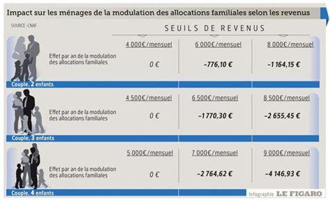 plafond ressources pour allocation logement caf 3 enfants le montant des aides pour les familles