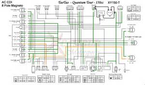 taotao quantum tour 150cc wiring diagram wiring diagrams dan s garage talk