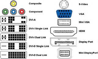 Furthermore hdmi cable pinout diagram likewise cisco console cable