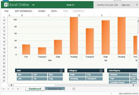 Monthly Expense Chart Template For Excel Online Excel Graph Templates Xls