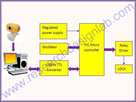house wiring techniques house wiring techniques wiring diagrams wiring diagram with description