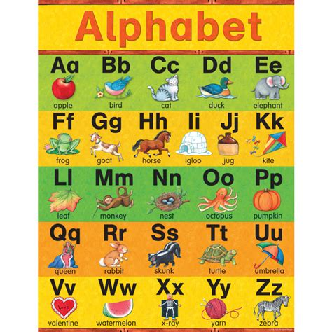 alphabet chart alphabet chart tcr7635 created resources