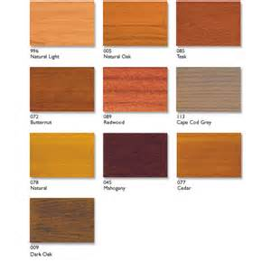 sikkens cetol srd color chart quotes