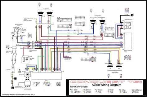 stereo wire harness diagram wiring diagram and schematic
