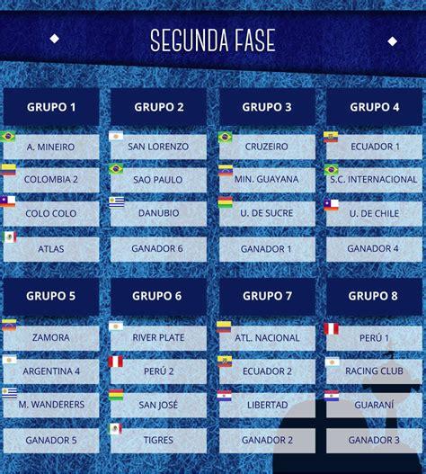 Calendario Copa Libertadores Calendario Copa Libertadores 2015 Blogsports Blogsports